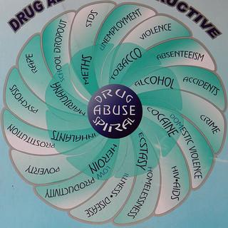 domestic violence and drug abuse