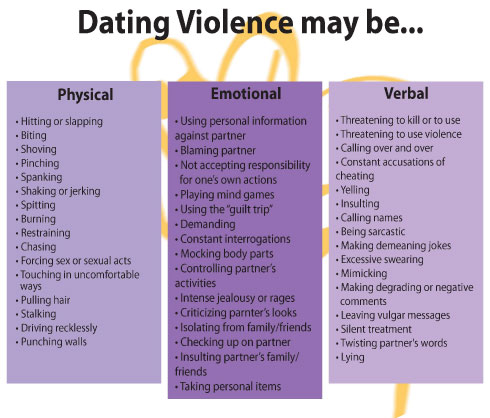 Teen Dating Violence Chart