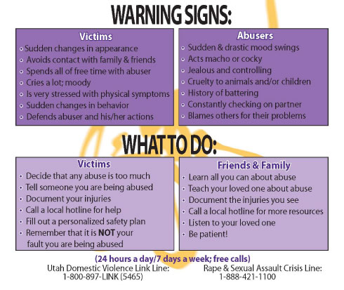 domestic violence definition warning signs